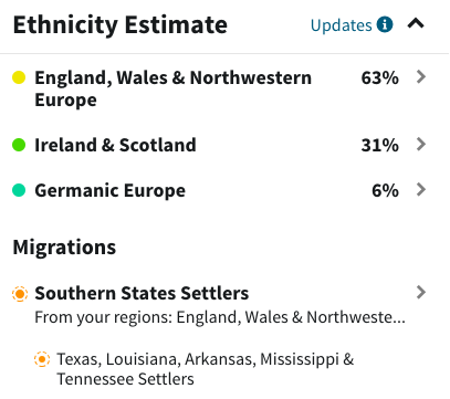 Ancestry DNA Test Results | Cobalt Chronicles | Washington, DC | Style Blogger